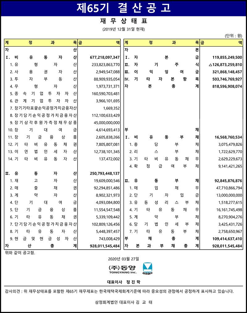 제65기-결산공고-재무상태표_200325